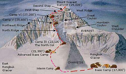 MountainFish Climbing Route